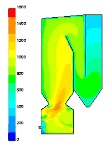 CFD Model of heat flow